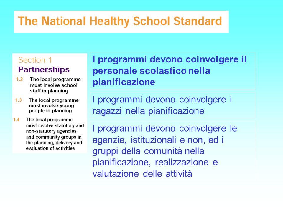 I programmi devono coinvolgere il personale scolastico nella pianificazione I programmi devono coinvolgere i ragazzi nella pianificazione I programmi
