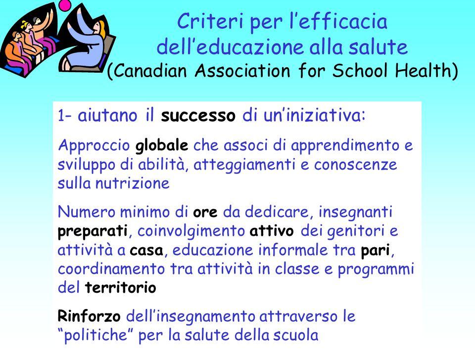 1 - aiutano il successo di uniniziativa: Approccio globale che associ di apprendimento e sviluppo di abilità, atteggiamenti e conoscenze sulla nutrizi