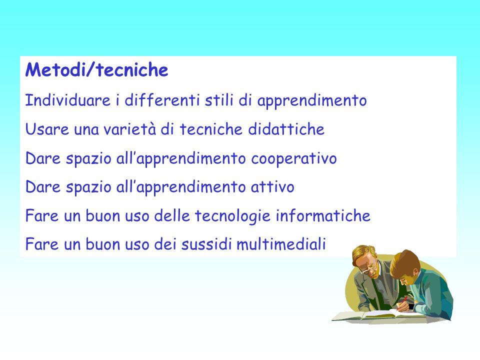 Metodi/tecniche Individuare i differenti stili di apprendimento Usare una varietà di tecniche didattiche Dare spazio allapprendimento cooperativo Dare
