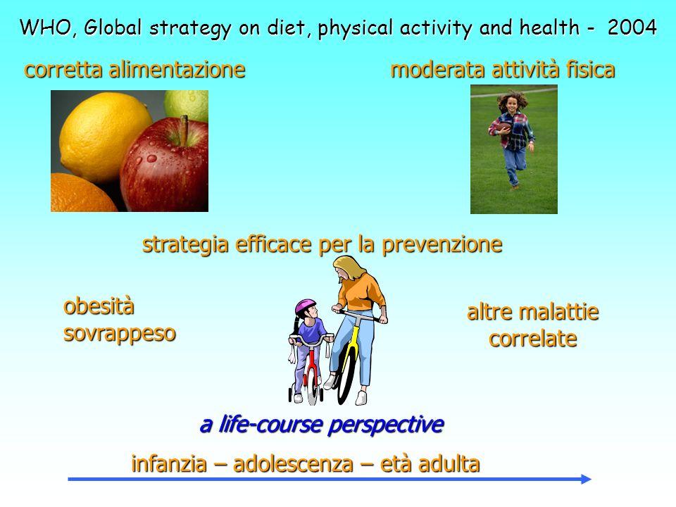 corretta alimentazione moderata attività fisica strategia efficace per la prevenzione obesità sovrappeso altre malattie correlate infanzia – adolescen