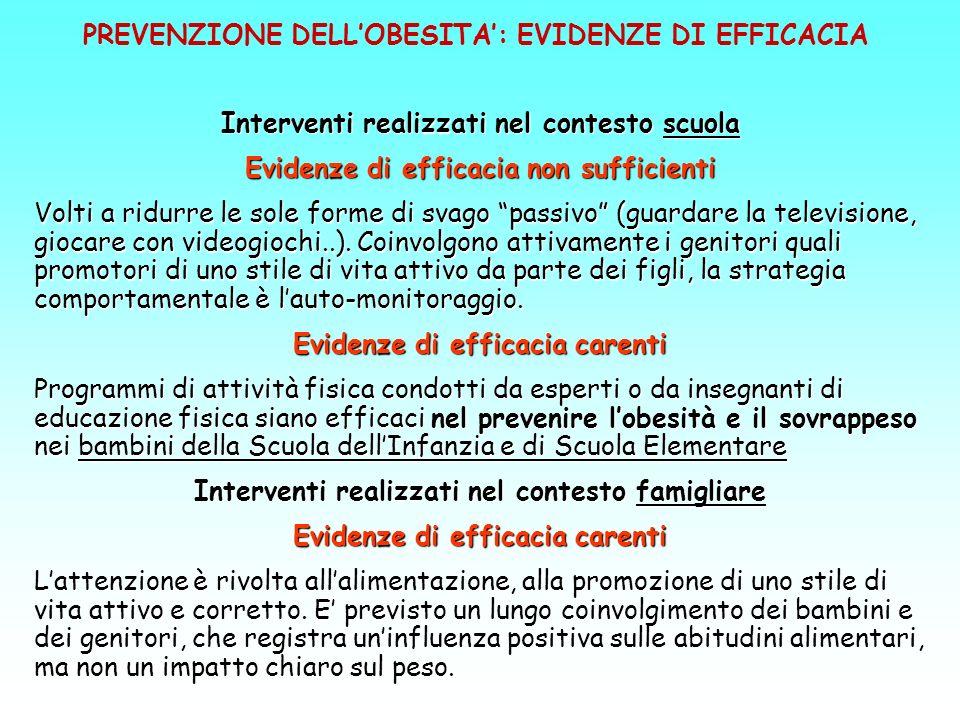 PREVENZIONE DELLOBESITA: EVIDENZE DI EFFICACIA Interventi realizzati nel contesto scuola Evidenze di efficacia non sufficienti Volti a ridurre le sole