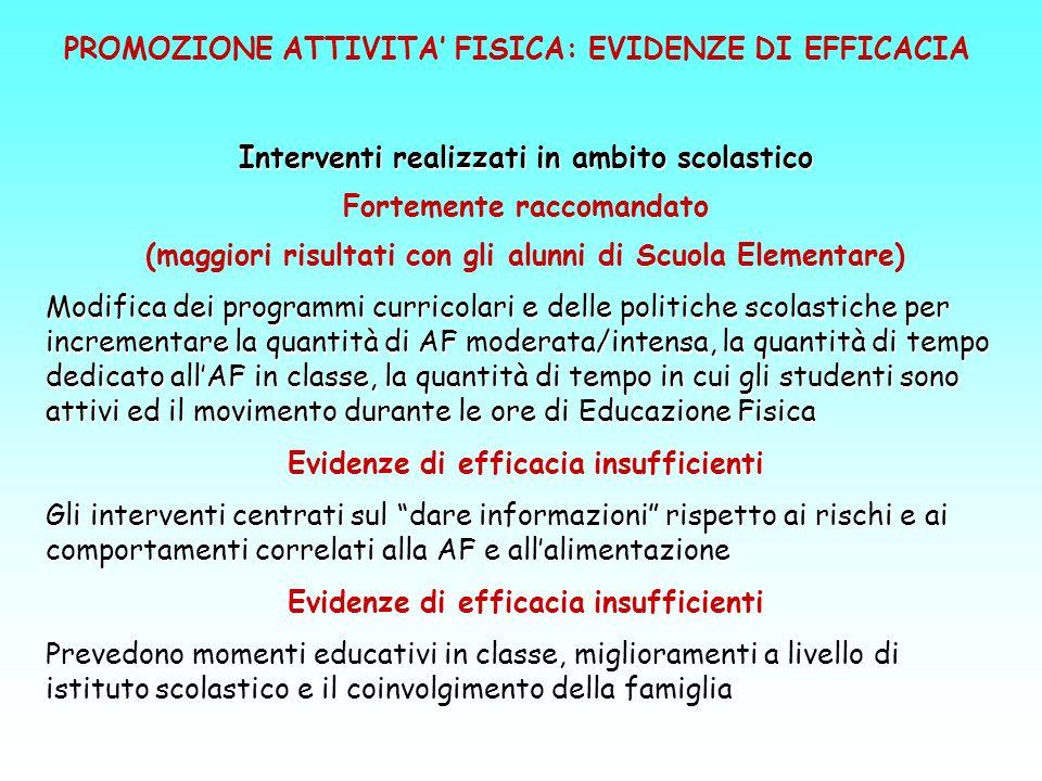 Interventi realizzati in ambito scolastico Fortemente raccomandato (maggiori risultati con gli alunni di Scuola Elementare) Modifica dei programmi cur