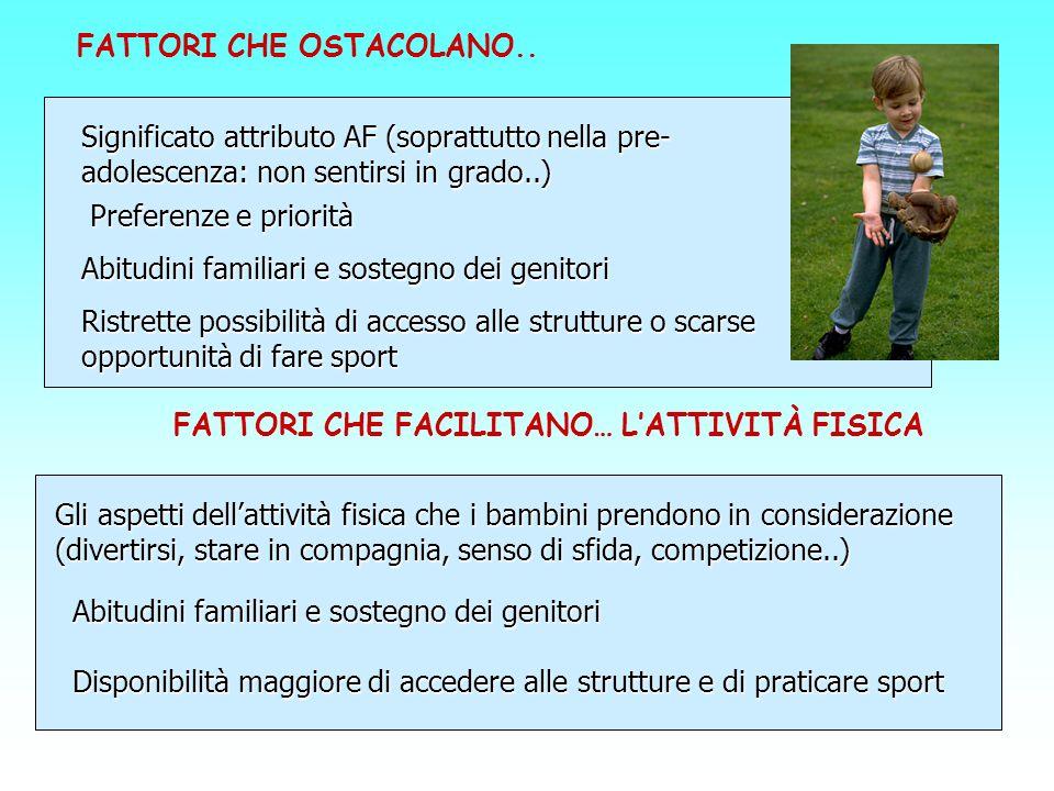 FATTORI CHE OSTACOLANO.. Preferenze e priorità Abitudini familiari e sostegno dei genitori Ristrette possibilità di accesso alle strutture o scarse op