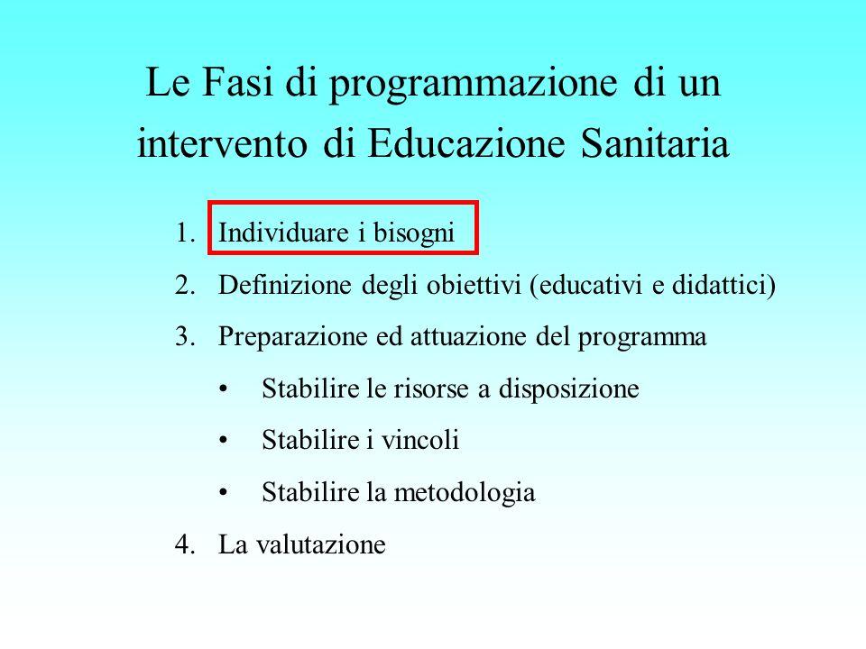 Le Fasi di programmazione di un intervento di Educazione Sanitaria 1.Individuare i bisogni 2.Definizione degli obiettivi (educativi e didattici) 3.Pre