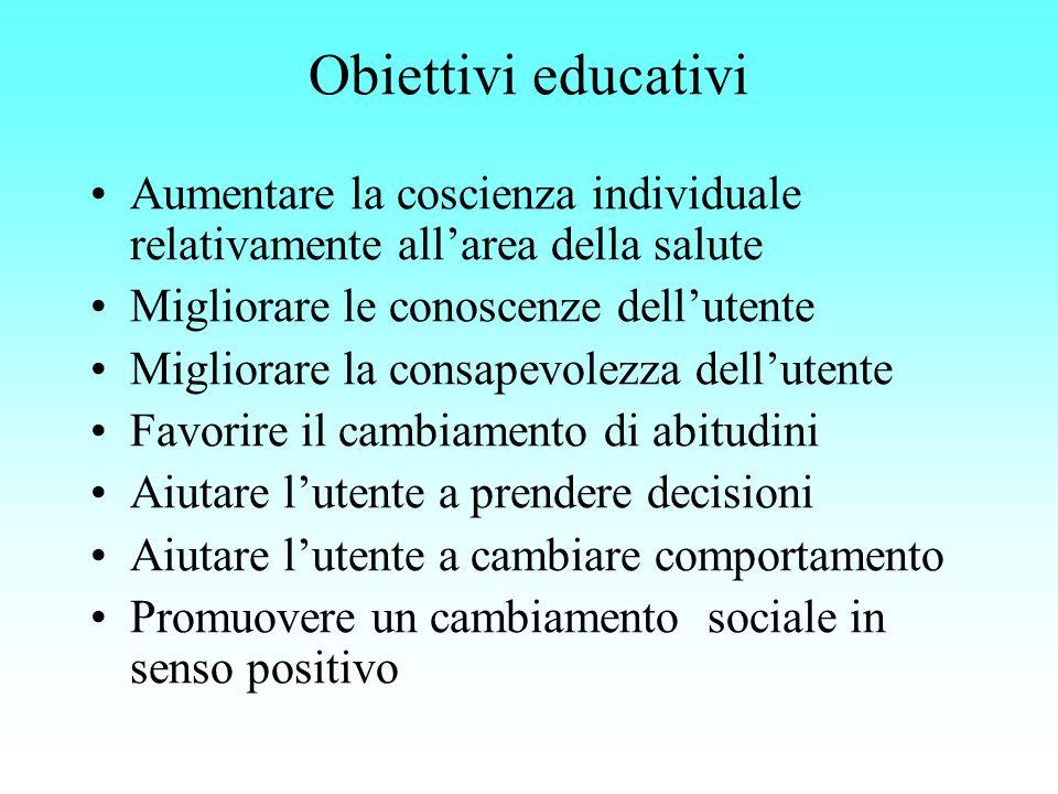 Obiettivi educativi Aumentare la coscienza individuale relativamente allarea della salute Migliorare le conoscenze dellutente Migliorare la consapevol