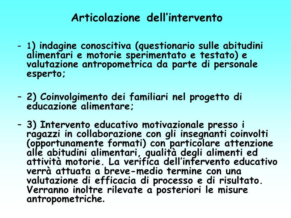Articolazione dellintervento –1 ) indagine conoscitiva (questionario sulle abitudini alimentari e motorie sperimentato e testato) e valutazione antrop