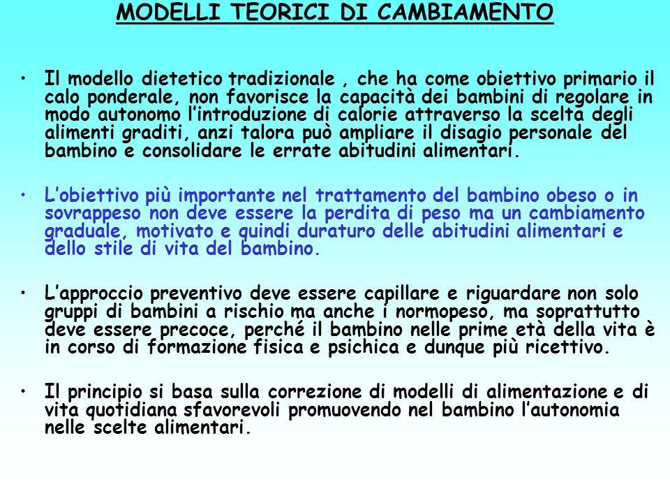 MODELLI TEORICI DI CAMBIAMENTO Il modello dietetico tradizionale, che ha come obiettivo primario il calo ponderale, non favorisce la capacità dei bamb