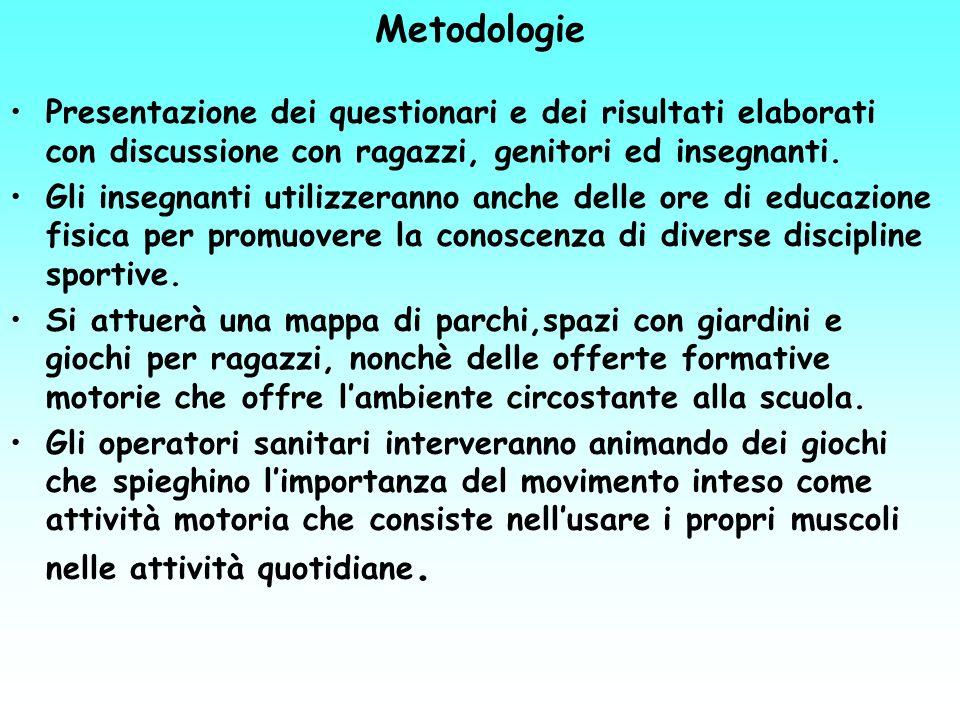 Metodologie Presentazione dei questionari e dei risultati elaborati con discussione con ragazzi, genitori ed insegnanti. Gli insegnanti utilizzeranno