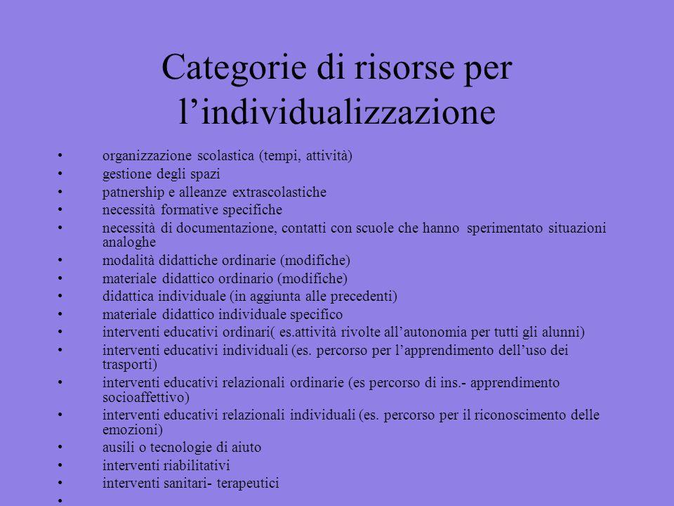 Categorie di risorse per lindividualizzazione organizzazione scolastica (tempi, attività) gestione degli spazi patnership e alleanze extrascolastiche