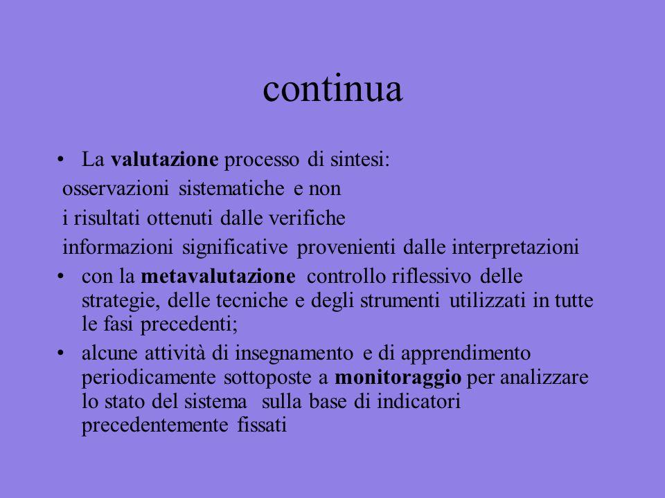 continua La valutazione processo di sintesi: osservazioni sistematiche e non i risultati ottenuti dalle verifiche informazioni significative provenien