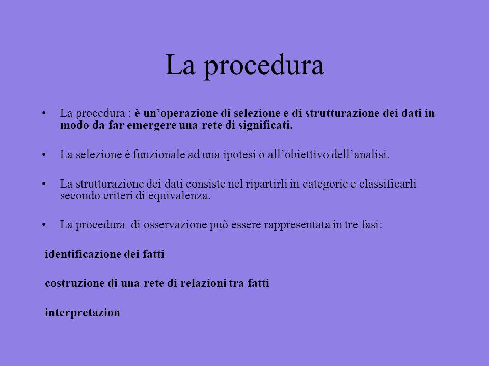 La procedura La procedura : è unoperazione di selezione e di strutturazione dei dati in modo da far emergere una rete di significati. La selezione è f