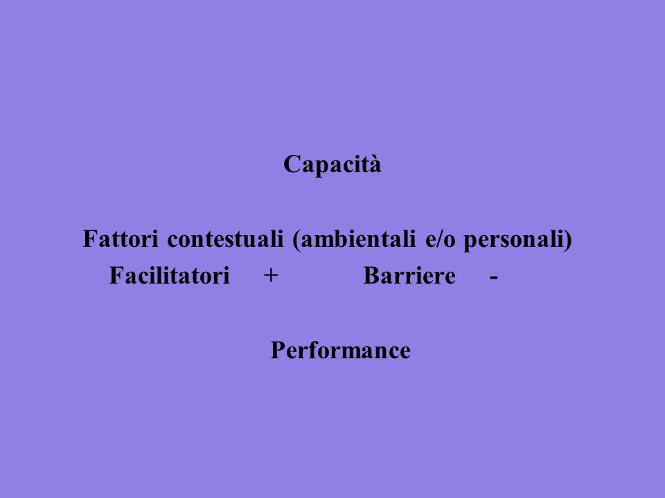 Capacità Fattori contestuali (ambientali e/o personali) Facilitatori + Barriere - Performance