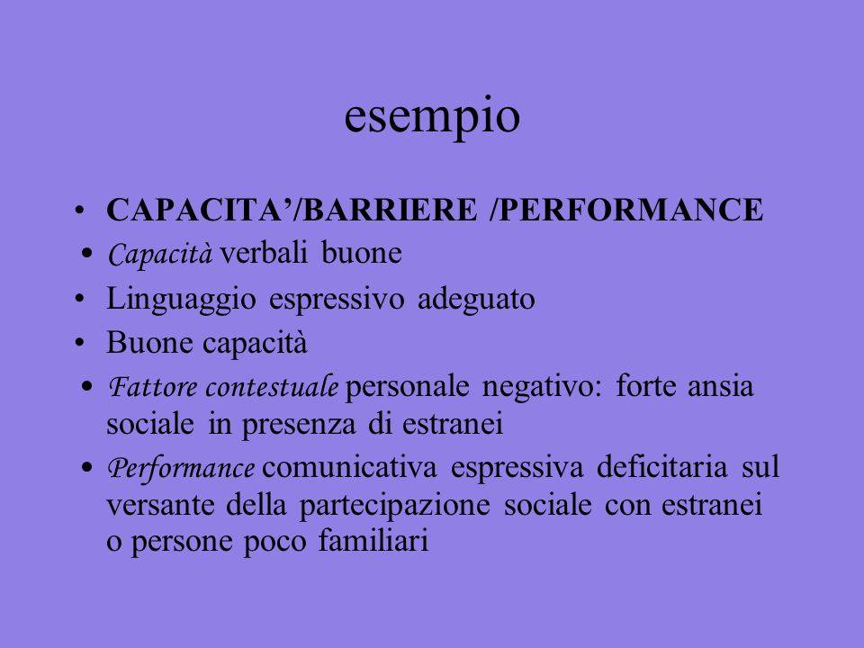 esempio CAPACITA/BARRIERE /PERFORMANCE Capacità verbali buone Linguaggio espressivo adeguato Buone capacità Fattore contestuale personale negativo: fo