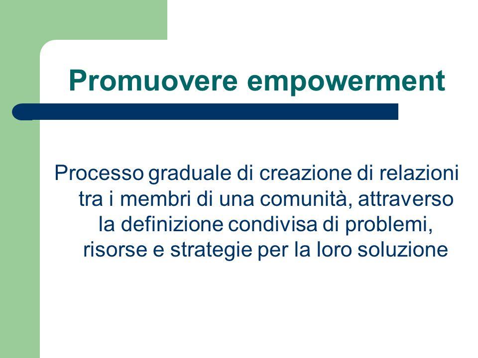 Promuovere empowerment Processo graduale di creazione di relazioni tra i membri di una comunità, attraverso la definizione condivisa di problemi, riso