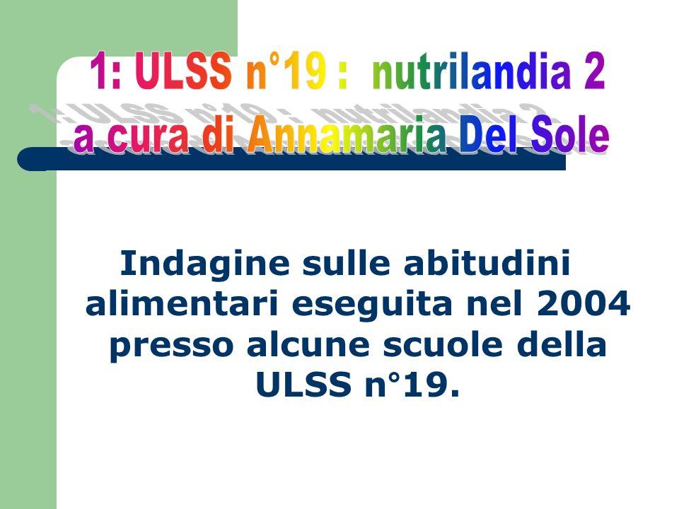 Indagine sulle abitudini alimentari eseguita nel 2004 presso alcune scuole della ULSS n°19.