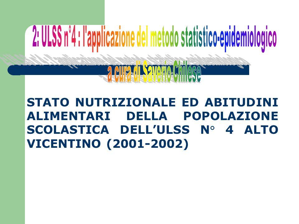 STATO NUTRIZIONALE ED ABITUDINI ALIMENTARI DELLA POPOLAZIONE SCOLASTICA DELLULSS N° 4 ALTO VICENTINO (2001-2002)