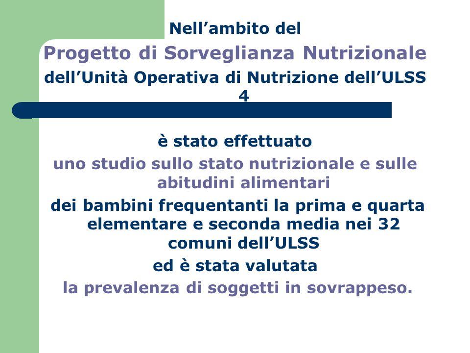 Nellambito del Progetto di Sorveglianza Nutrizionale dellUnità Operativa di Nutrizione dellULSS 4 è stato effettuato uno studio sullo stato nutriziona