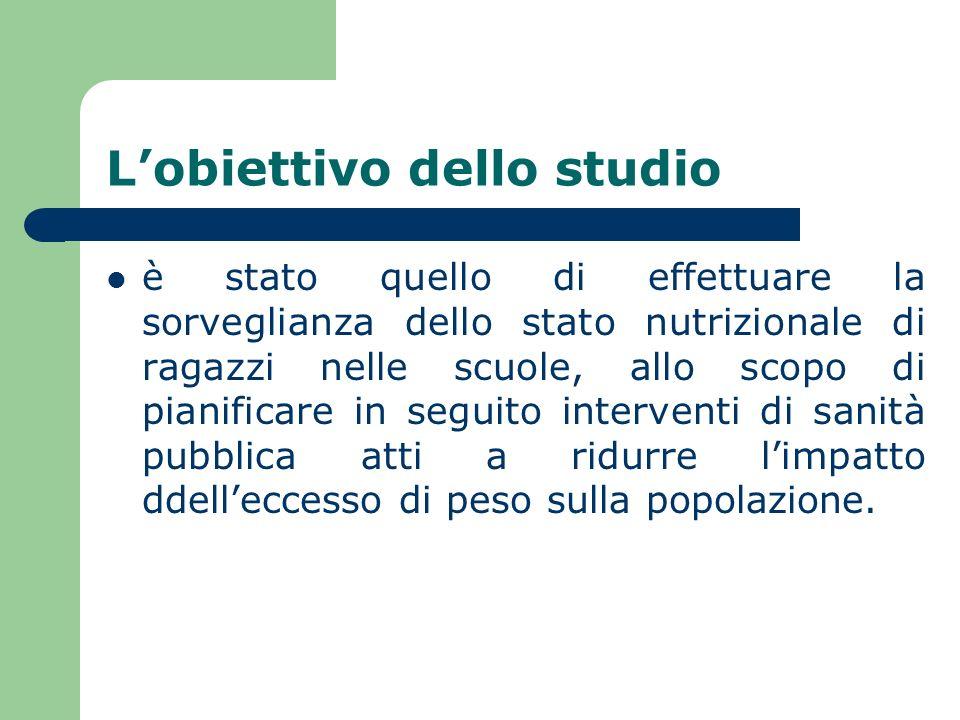 Lobiettivo dello studio è stato quello di effettuare la sorveglianza dello stato nutrizionale di ragazzi nelle scuole, allo scopo di pianificare in se