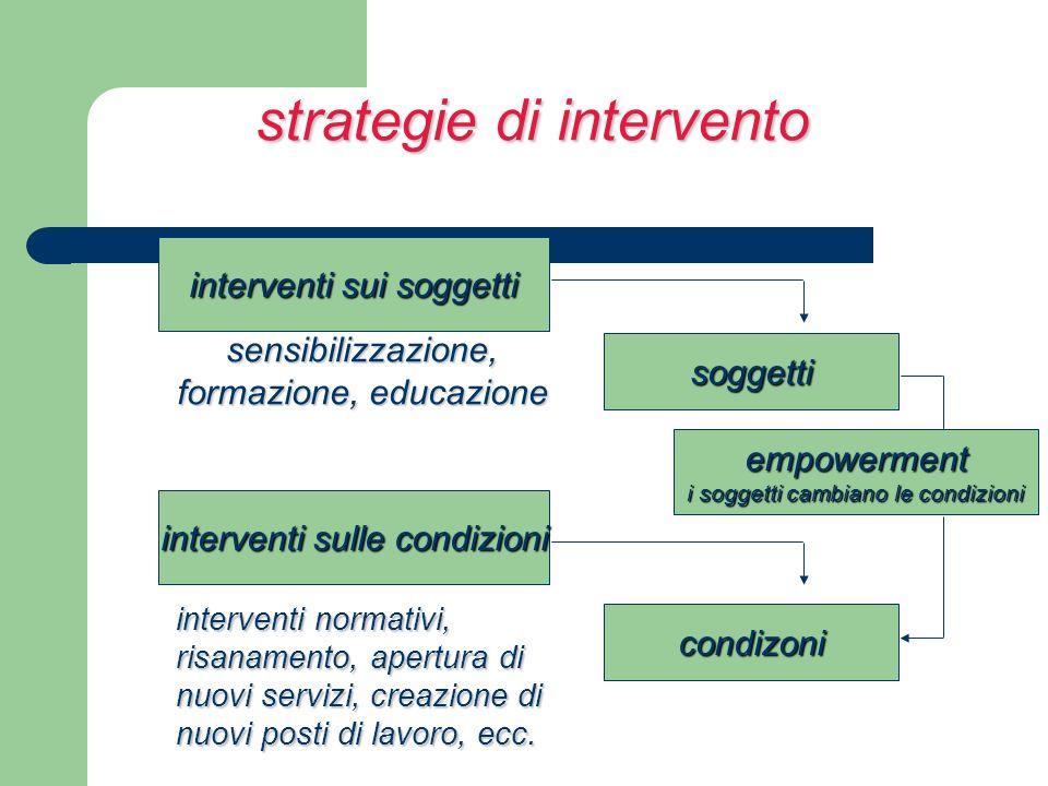 strategie di intervento interventi sui soggetti soggetti interventi sulle condizioni condizoni sensibilizzazione, formazione, educazione interventi no