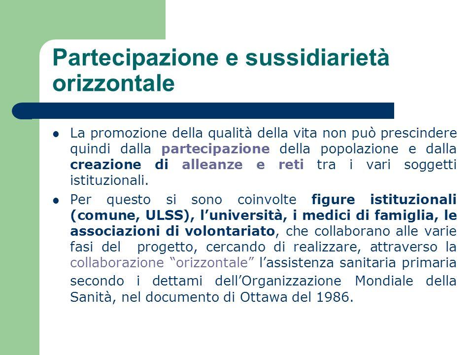 Partecipazione e sussidiarietà orizzontale La promozione della qualità della vita non può prescindere quindi dalla partecipazione della popolazione e