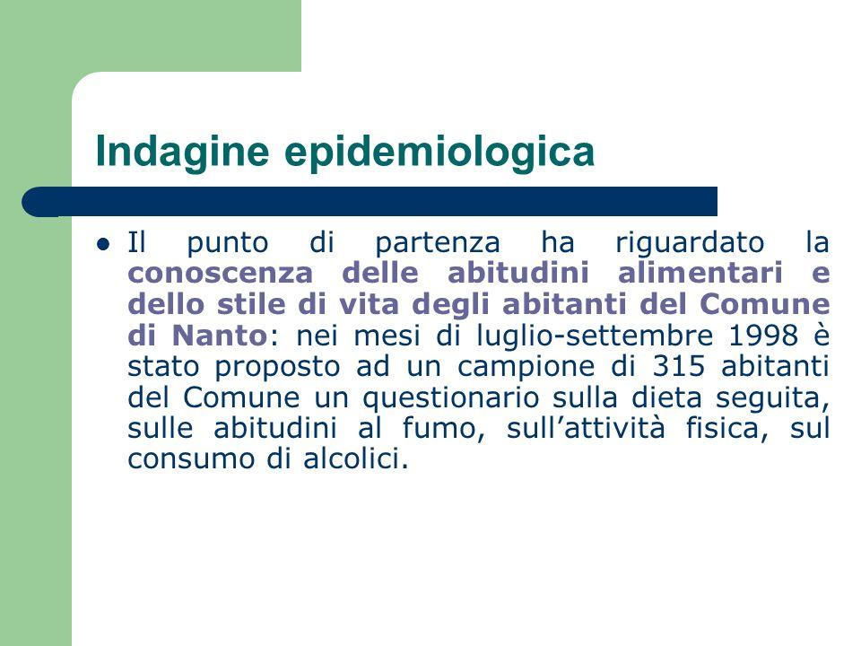 Indagine epidemiologica Il punto di partenza ha riguardato la conoscenza delle abitudini alimentari e dello stile di vita degli abitanti del Comune di