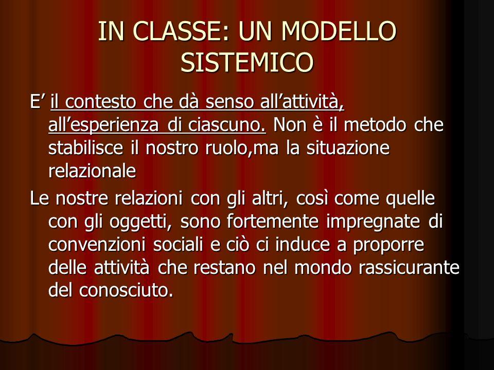 IN CLASSE: UN MODELLO SISTEMICO E il contesto che dà senso allattività, allesperienza di ciascuno.