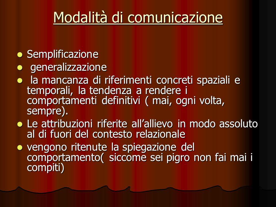 Modalità di comunicazione Semplificazione Semplificazione generalizzazione generalizzazione la mancanza di riferimenti concreti spaziali e temporali, la tendenza a rendere i comportamenti definitivi ( mai, ogni volta, sempre).