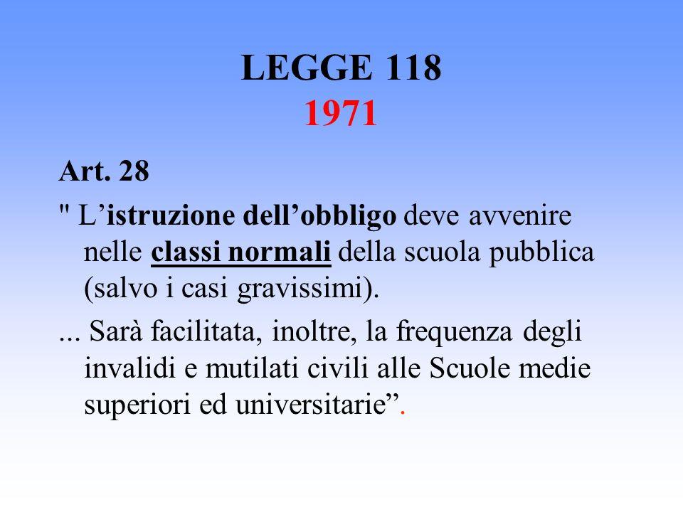 LEGGE 118 1971 Art. 28