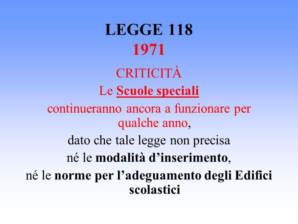 LEGGE 118 1971 CRITICITÀ Le Scuole speciali continueranno ancora a funzionare per qualche anno, dato che tale legge non precisa né le modalità dinseri