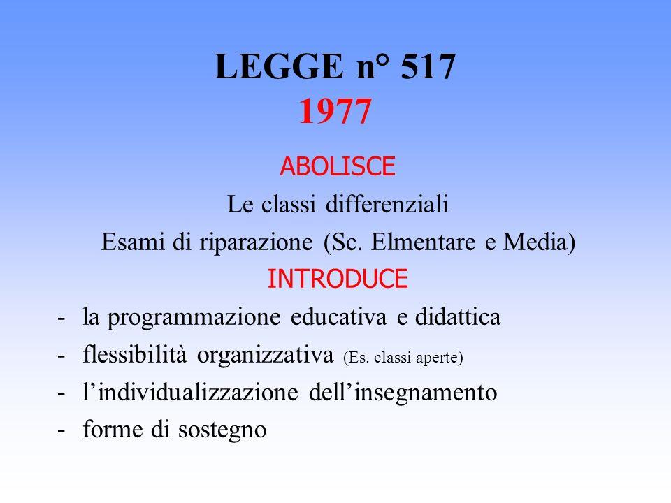 LEGGE n° 517 1977 ABOLISCE Le classi differenziali Esami di riparazione (Sc. Elmentare e Media) INTRODUCE -la programmazione educativa e didattica -fl