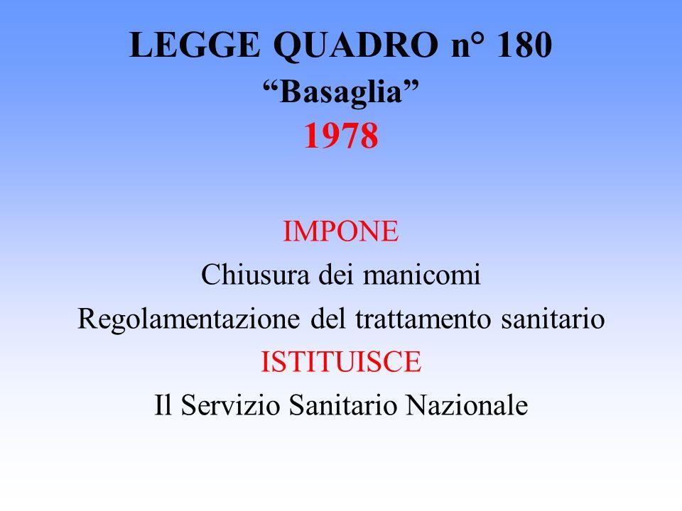 LEGGE QUADRO n° 180 Basaglia 1978 IMPONE Chiusura dei manicomi Regolamentazione del trattamento sanitario ISTITUISCE Il Servizio Sanitario Nazionale