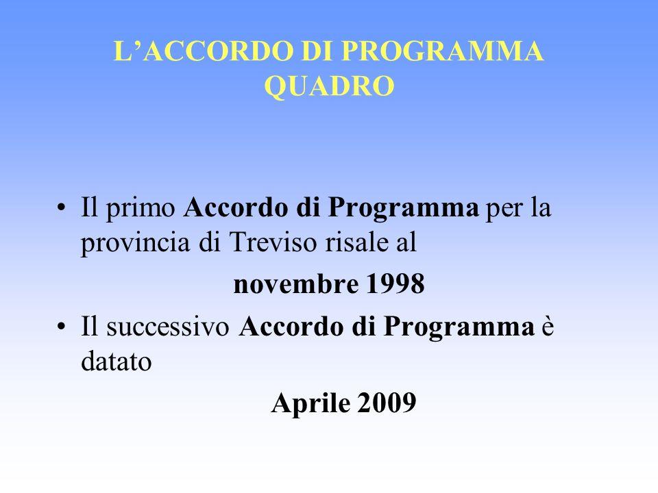 LACCORDO DI PROGRAMMA QUADRO Il primo Accordo di Programma per la provincia di Treviso risale al novembre 1998 Il successivo Accordo di Programma è da