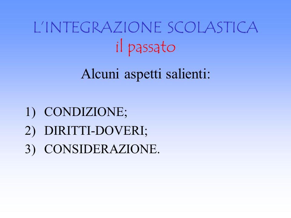 LINTEGRAZIONE SCOLASTICA il passato Alcuni aspetti salienti: 1)CONDIZIONE; 2)DIRITTI-DOVERI; 3)CONSIDERAZIONE.