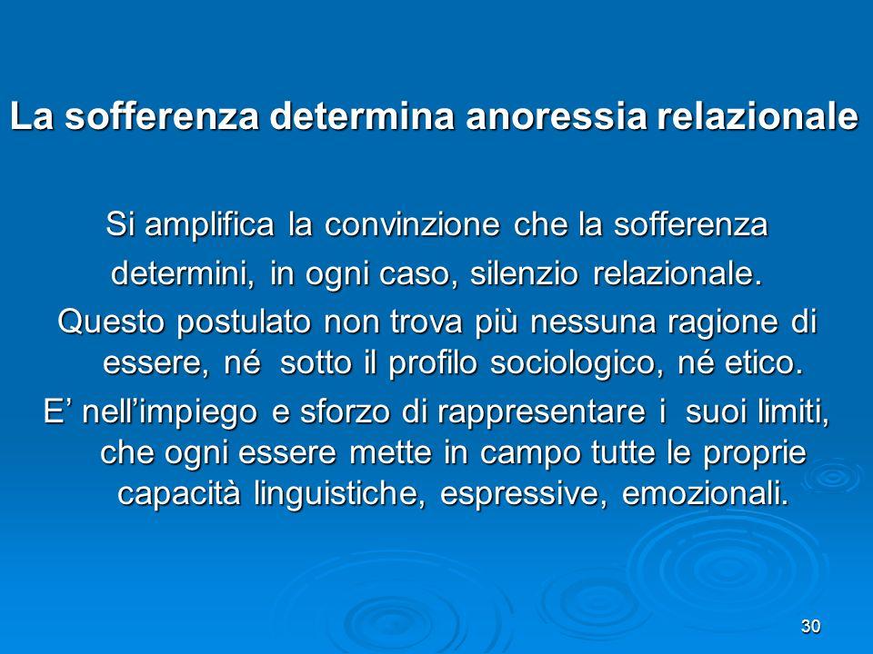 30 La sofferenza determina anoressia relazionale Si amplifica la convinzione che la sofferenza determini, in ogni caso, silenzio relazionale. Questo p