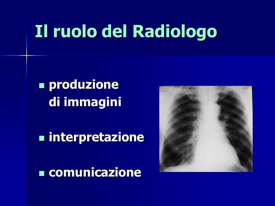 Il ruolo del Radiologo produzione produzione di immagini interpretazione interpretazione comunicazione comunicazione
