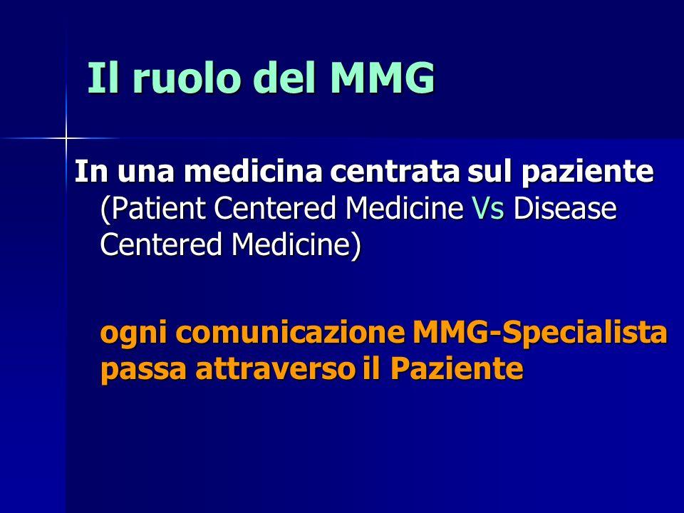 Il ruolo del MMG In una medicina centrata sul paziente (Patient Centered Medicine Vs Disease Centered Medicine) ogni comunicazione MMG-Specialista passa attraverso il Paziente
