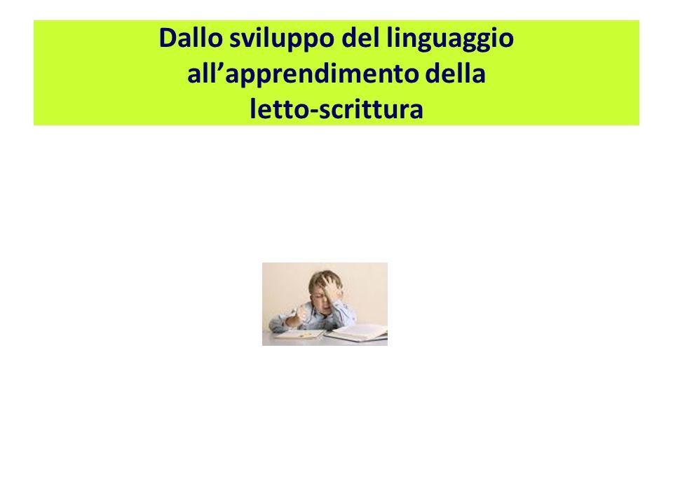 Dallo sviluppo del linguaggio allapprendimento della letto-scrittura