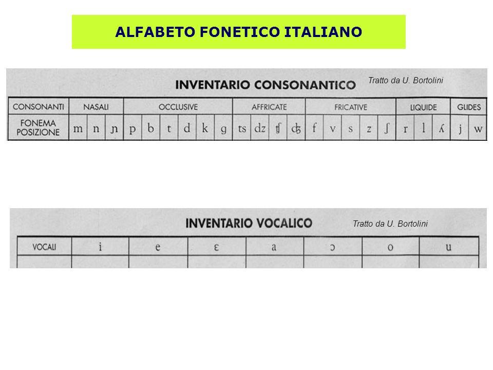 ALFABETO FONETICO ITALIANO Tratto da U. Bortolini