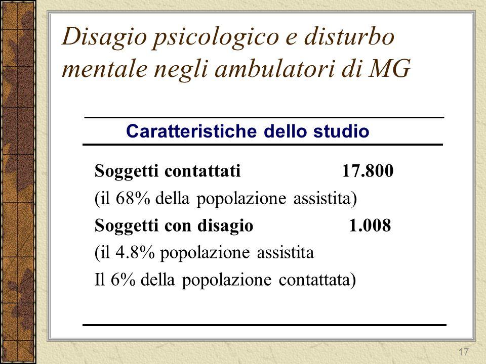 18 Disagio psicologico e disturbo mentale negli ambulatori di MG