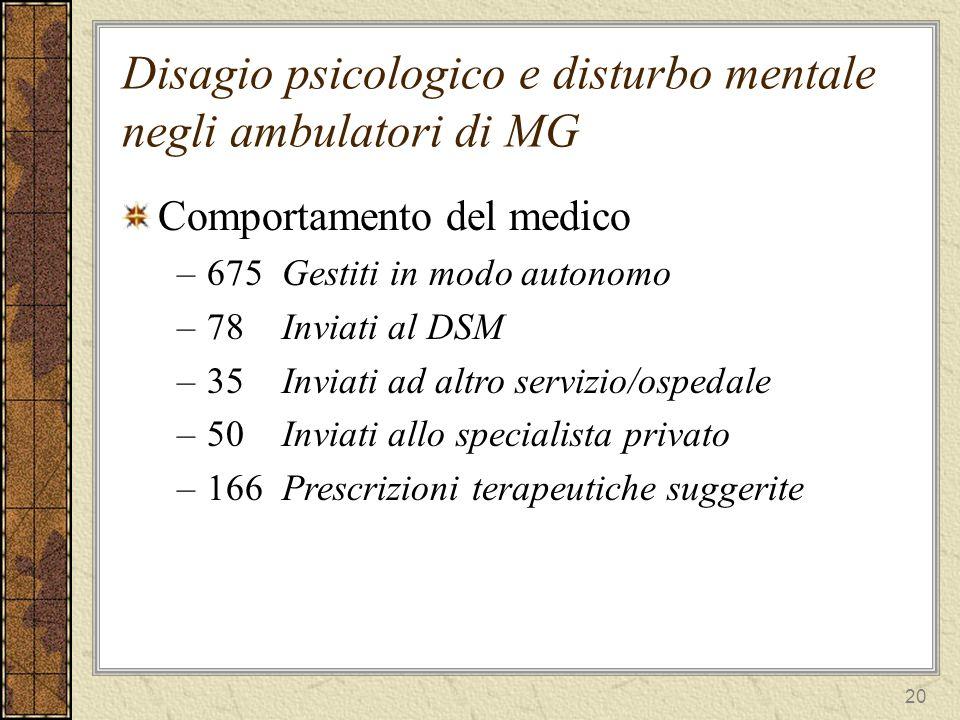 21 Disagio psicologico e disturbo mentale negli ambulatori di MG L83% di questi pz, mantenevano un rapporto costante con il MMG che gestiva autonomamente: 16% per ripetizioni ricette e il 67% per visite periodiche.