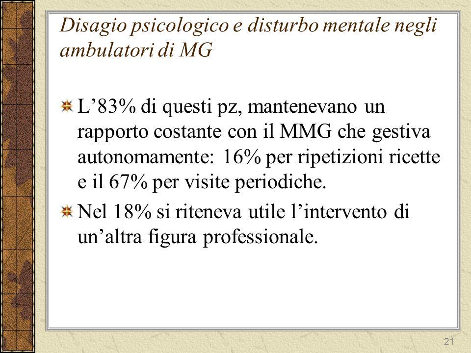 22 Disagio psicologico e disturbo mentale negli ambulatori di MG Motivazione di invio al DSM (78 pz) –48.7 % Per conferma diagnosi/trattamento –30.7% Per gravosità della relazione – 9.0 % Per insorgenza acuta del disturbo –11.6% Motivazione sconosciuta
