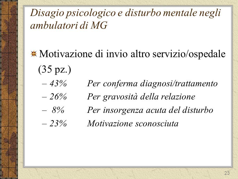 24 Disagio psicologico e disturbo mentale negli ambulatori di MG Motivazione di invio specialista privato (50 pz.) –66% Per conferma diagnosi/trattamento –12% Per gravosità della relazione –10% Per insorgenza acuta del disturbo –12% Motivazione sconosciuta