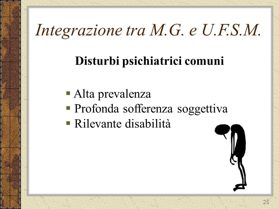 26 Perché è necessaria una integrazione fra MG e Psichiatria.