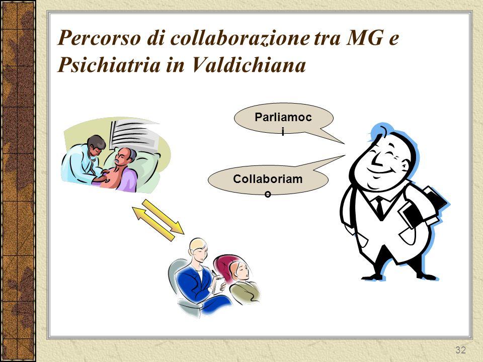 33 Percorso di collaborazione tra MG e Psichiatria in Valdichiana