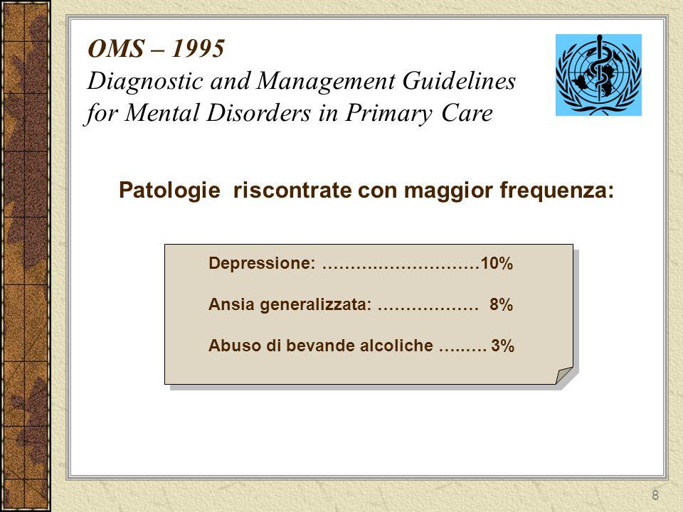 9 Depressione e malattie organiche in medicina generale RISCHIO DI DEPRESSIONE MAGGIORE Malattie organiche severe OR=2.3, 95% CI 1.0-5.2 Malattie org.