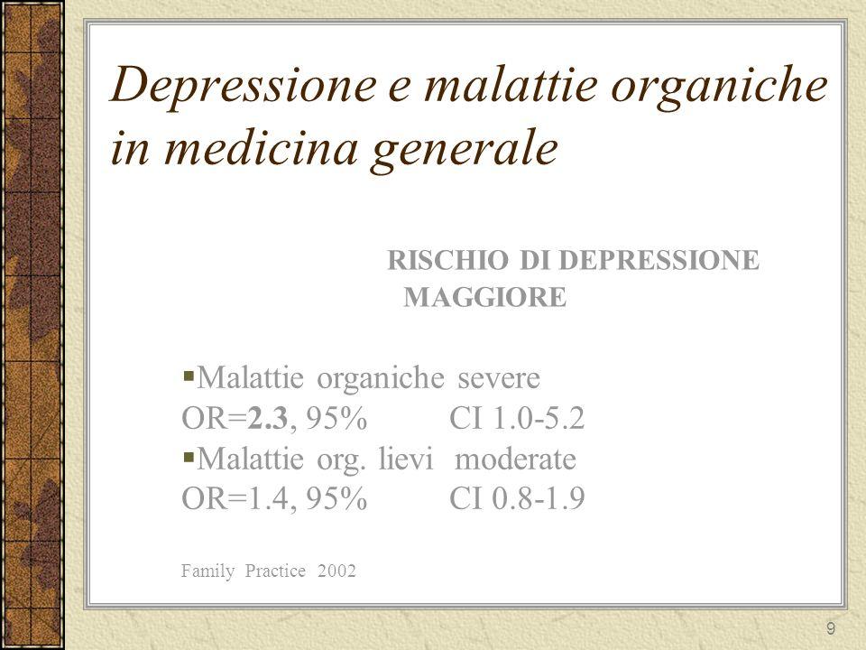 10 Incremento di mortalità in pazienti con patologie organiche e depressione Ipertensione 2.27x Stroke 3.00x Diabete 3.84x Malattia cardiovascolare 4.04x Cancro 4.46x Black e Markides 1999