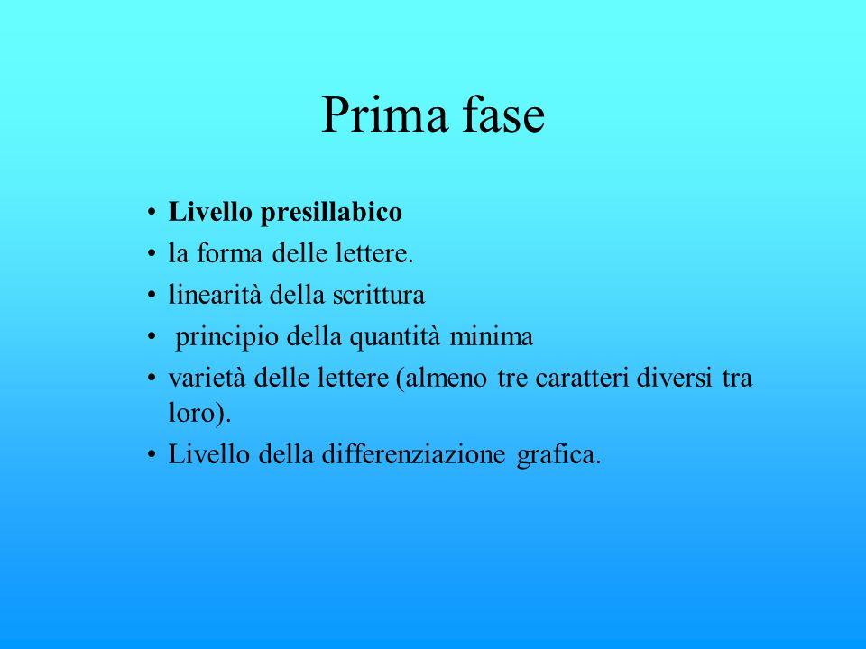 Prima fase Livello presillabico la forma delle lettere. linearità della scrittura principio della quantità minima varietà delle lettere (almeno tre ca