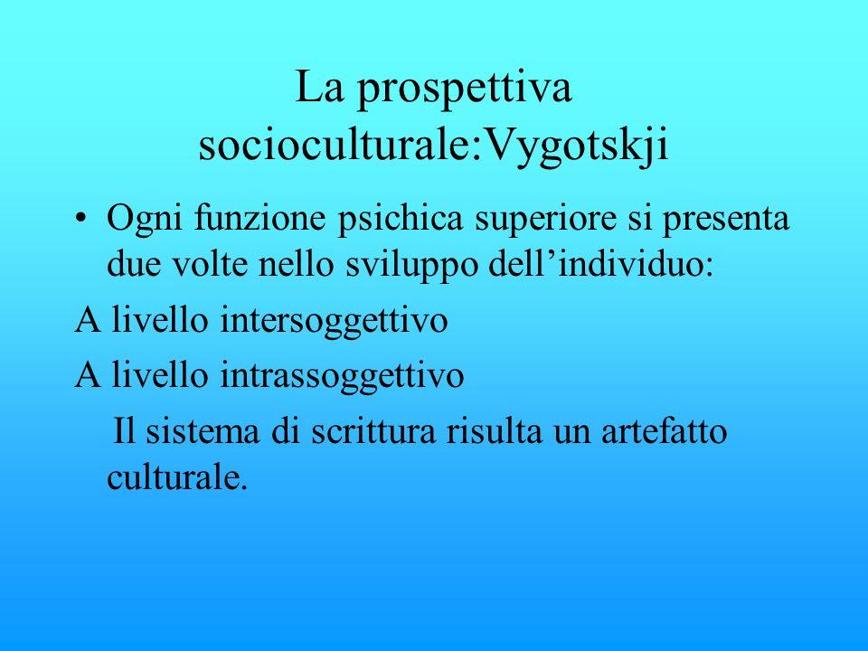La prospettiva socioculturale:Vygotskji Ogni funzione psichica superiore si presenta due volte nello sviluppo dellindividuo: A livello intersoggettivo