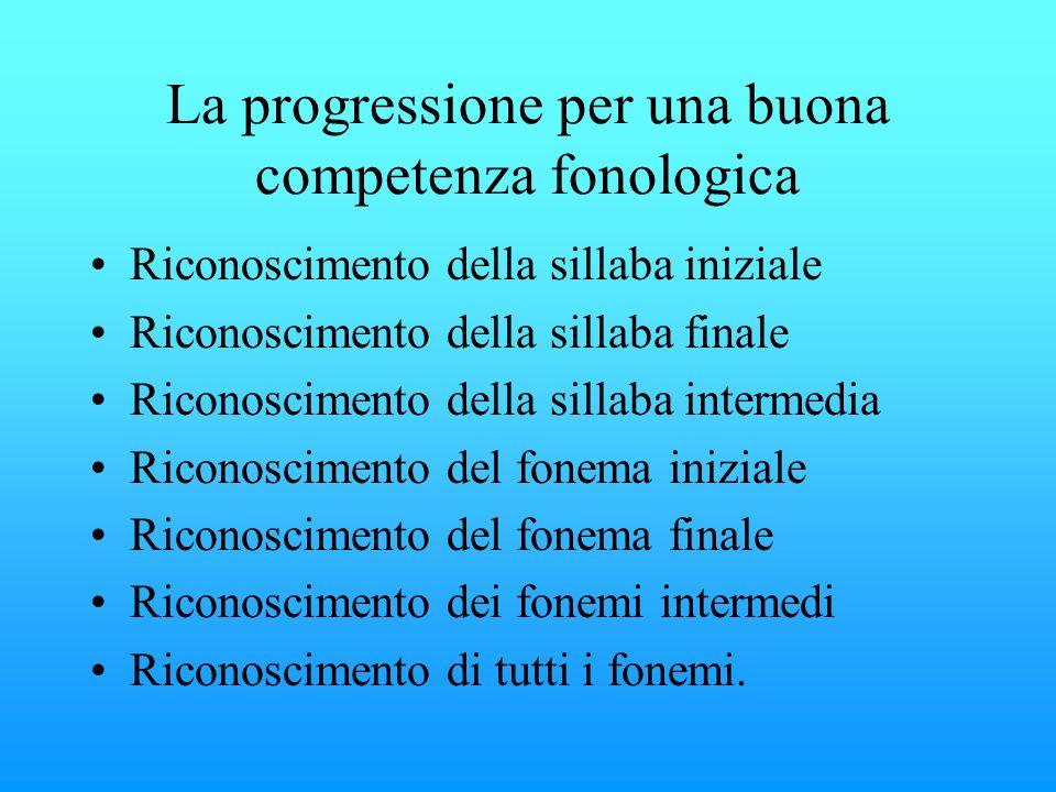 La progressione per una buona competenza fonologica Riconoscimento della sillaba iniziale Riconoscimento della sillaba finale Riconoscimento della sil