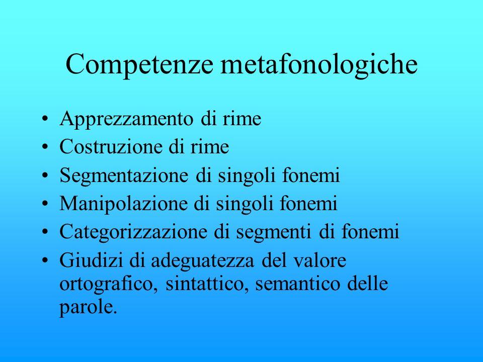 Competenze metafonologiche Apprezzamento di rime Costruzione di rime Segmentazione di singoli fonemi Manipolazione di singoli fonemi Categorizzazione